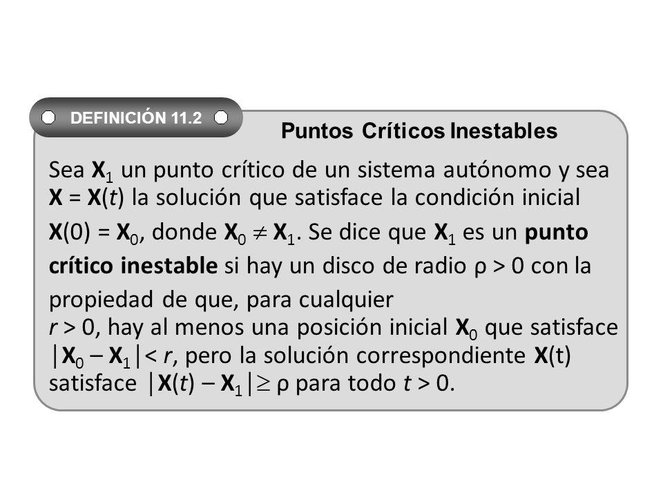 X(0) = X0, donde X0  X1. Se dice que X1 es un punto