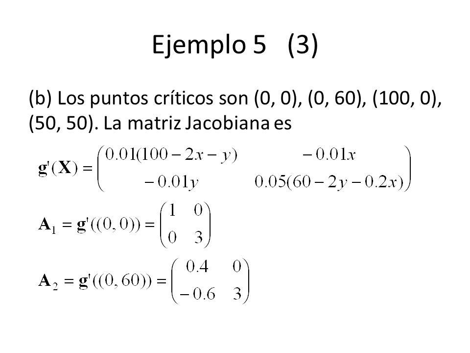 Ejemplo 5 (3) (b) Los puntos críticos son (0, 0), (0, 60), (100, 0), (50, 50).