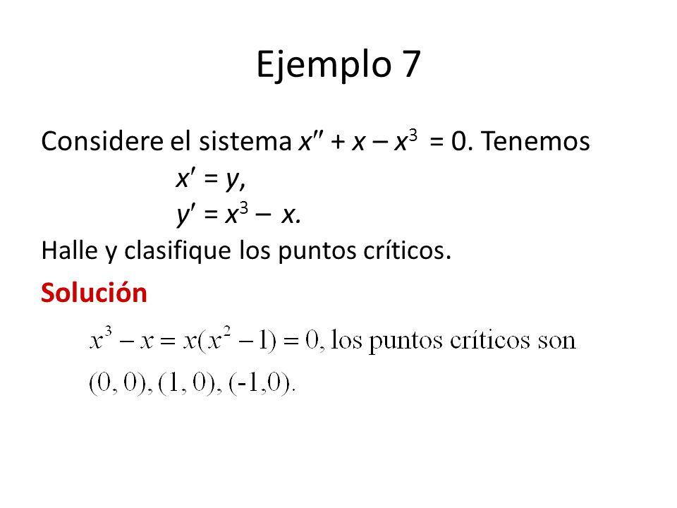 Ejemplo 7 Considere el sistema x + x – x3 = 0. Tenemos x = y, y = x3 – x. Halle y clasifique los puntos críticos.