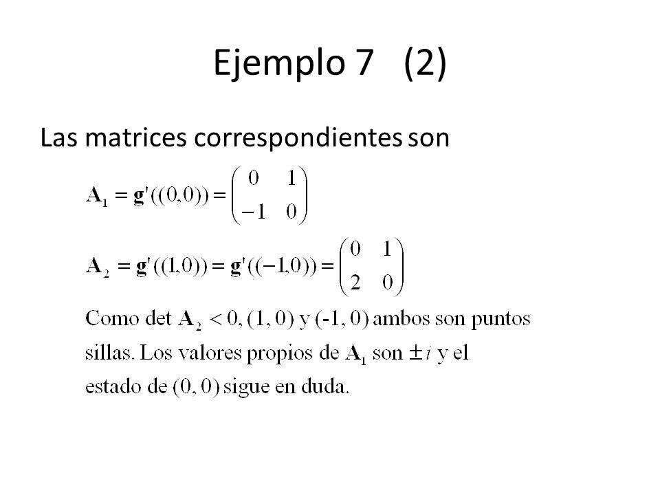 Ejemplo 7 (2) Las matrices correspondientes son