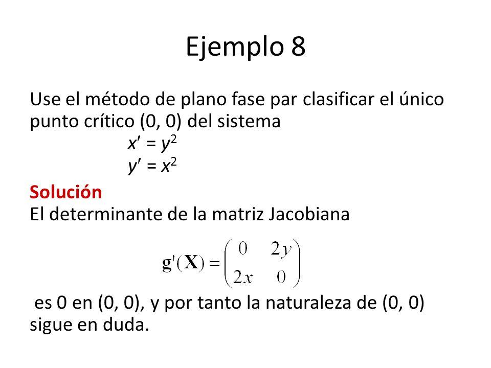 Ejemplo 8 Use el método de plano fase par clasificar el único punto crítico (0, 0) del sistema x = y2 y = x2.