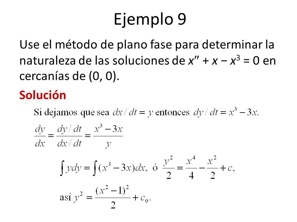 Ejemplo 9 Use el método de plano fase para determinar la naturaleza de las soluciones de x + x − x3 = 0 en cercanías de (0, 0).