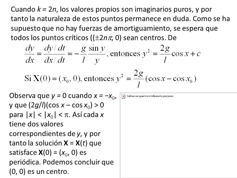 Cuando k = 2n, los valores propios son imaginarios puros, y por tanto la naturaleza de estos puntos permanece en duda. Como se ha supuesto que no hay fuerzas de amortiguamiento, se espera que todos los puntos críticos ((2n, 0) sean centros. De
