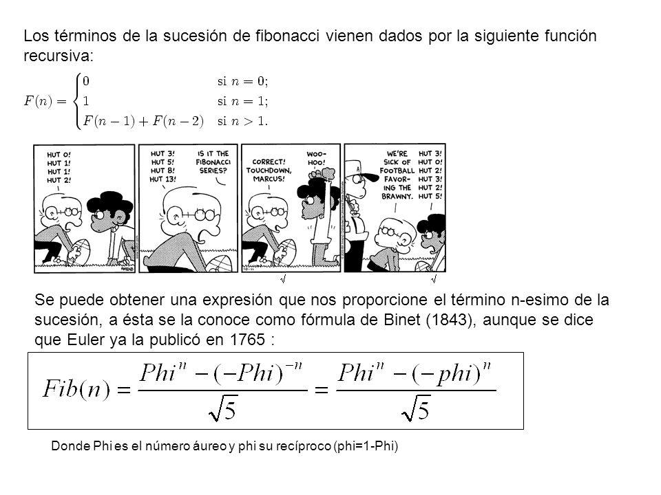 Los términos de la sucesión de fibonacci vienen dados por la siguiente función recursiva: