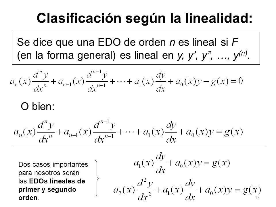 Clasificación según la linealidad:
