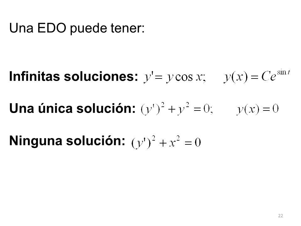 Una EDO puede tener: Infinitas soluciones: Una única solución: Ninguna solución: