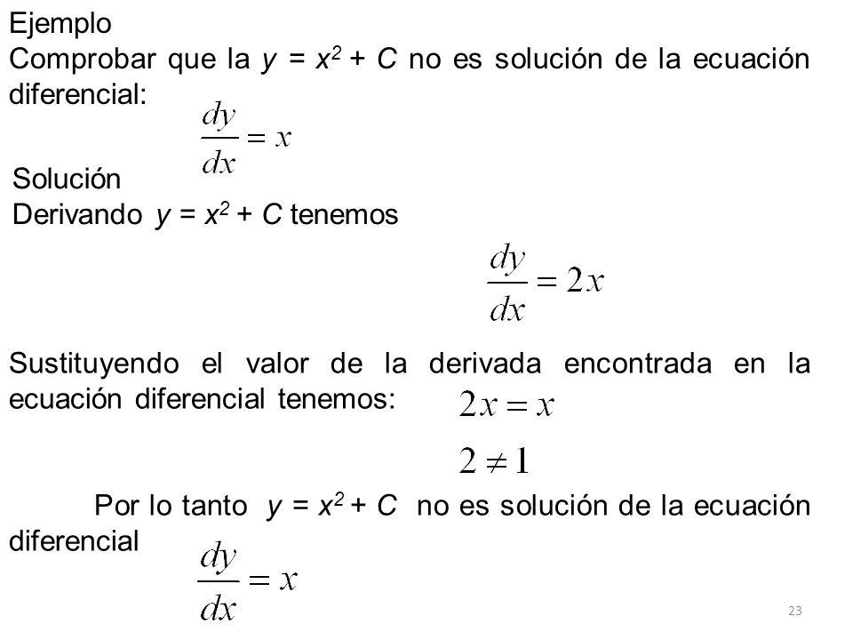 Ejemplo Comprobar que la y = x2 + C no es solución de la ecuación diferencial: Solución. Derivando y = x2 + C tenemos.