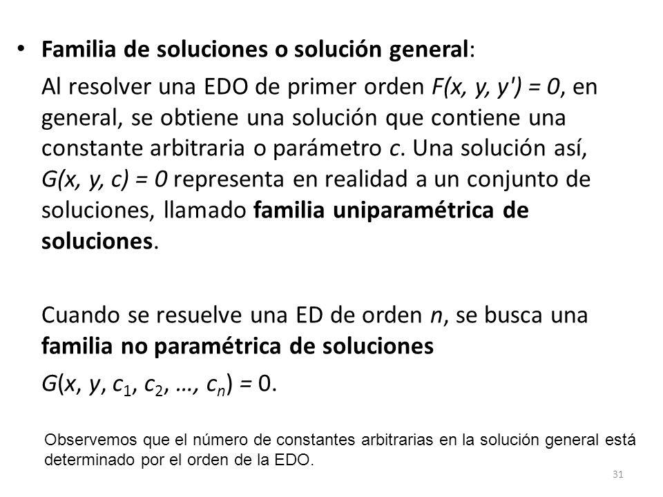 Familia de soluciones o solución general: