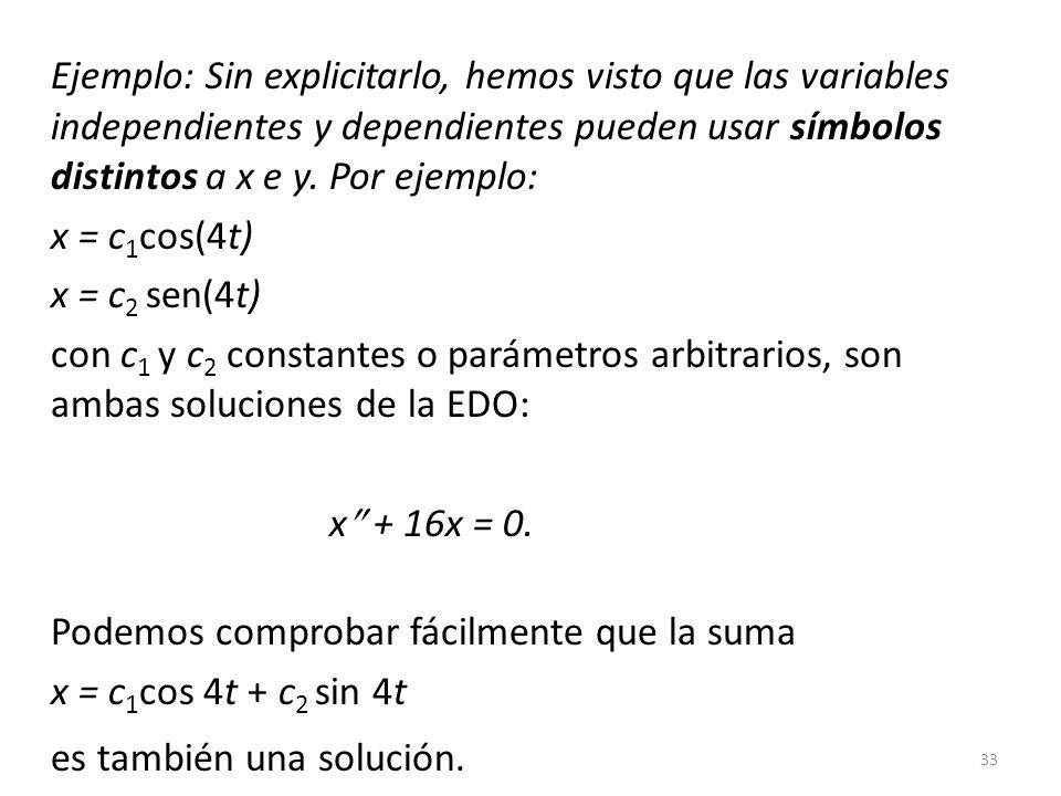 Ejemplo: Sin explicitarlo, hemos visto que las variables independientes y dependientes pueden usar símbolos distintos a x e y. Por ejemplo:
