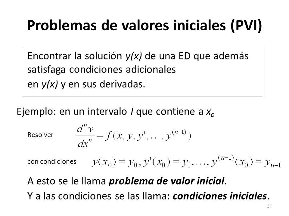Problemas de valores iniciales (PVI)