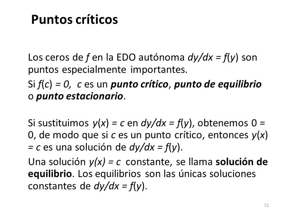 Puntos críticos Los ceros de f en la EDO autónoma dy/dx = f(y) son puntos especialmente importantes.