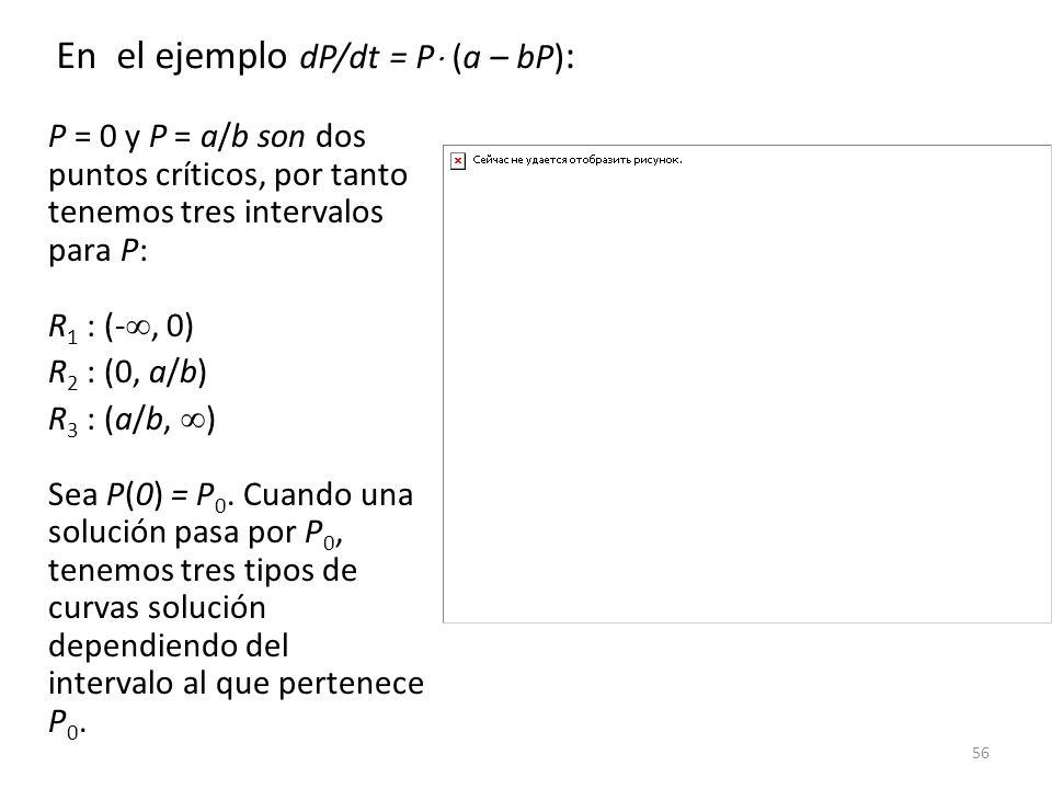 En el ejemplo dP/dt = P (a – bP):