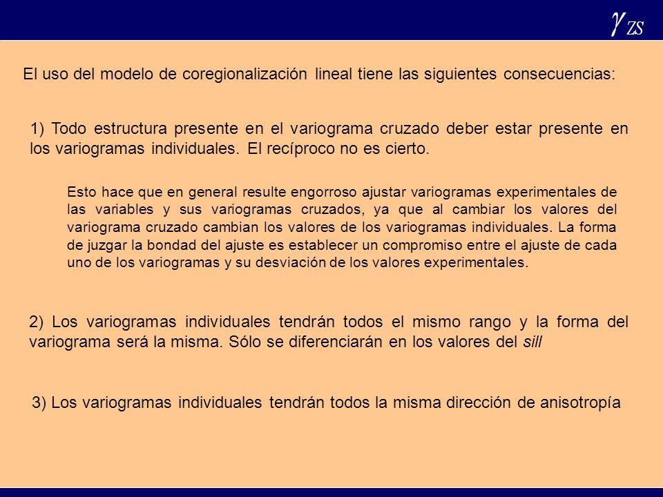 El uso del modelo de coregionalización lineal tiene las siguientes consecuencias: