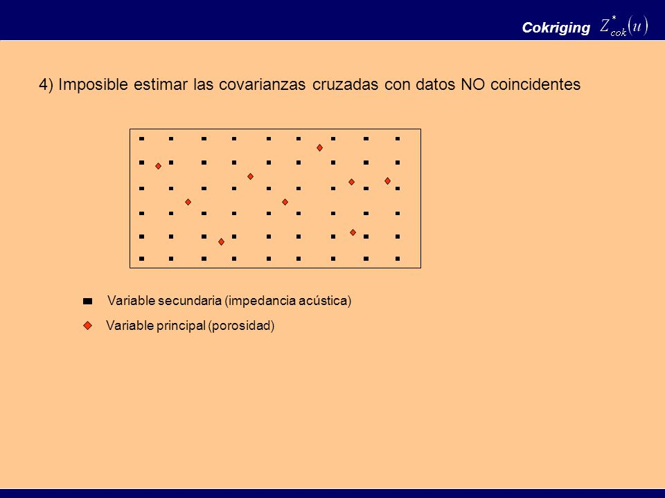 Cokriging 4) Imposible estimar las covarianzas cruzadas con datos NO coincidentes. Variable secundaria (impedancia acústica)