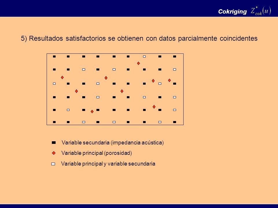 Cokriging 5) Resultados satisfactorios se obtienen con datos parcialmente coincidentes. Variable secundaria (impedancia acústica)