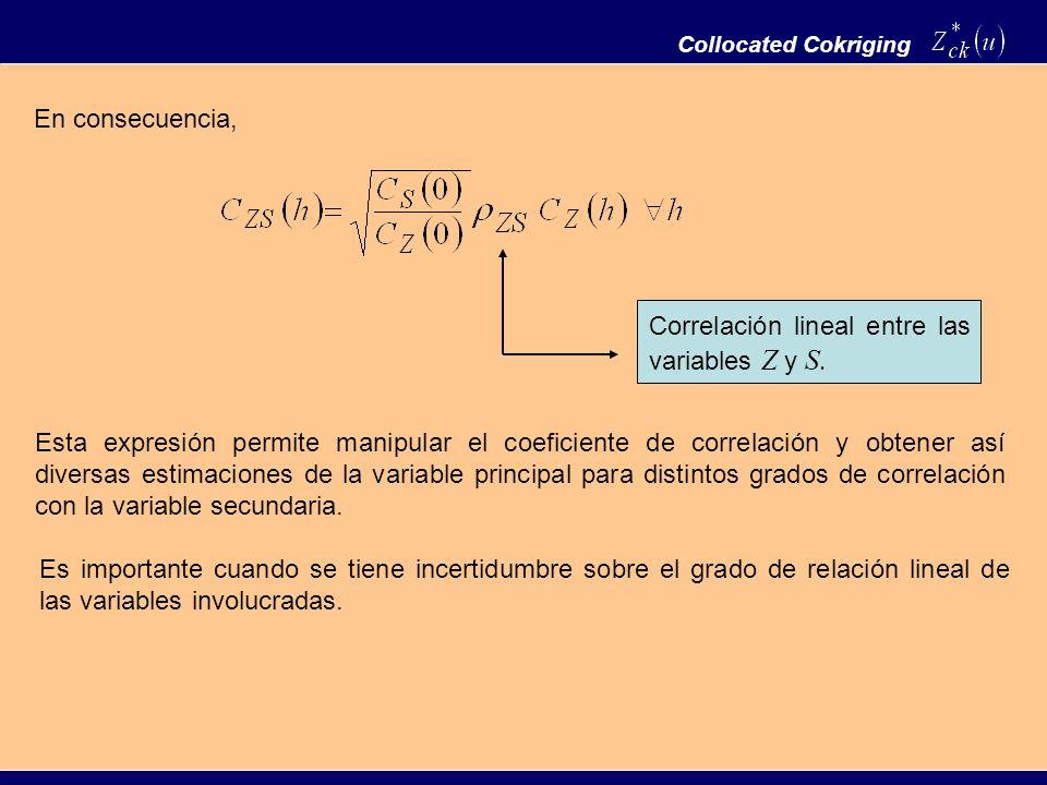 Correlación lineal entre las variables Z y S.