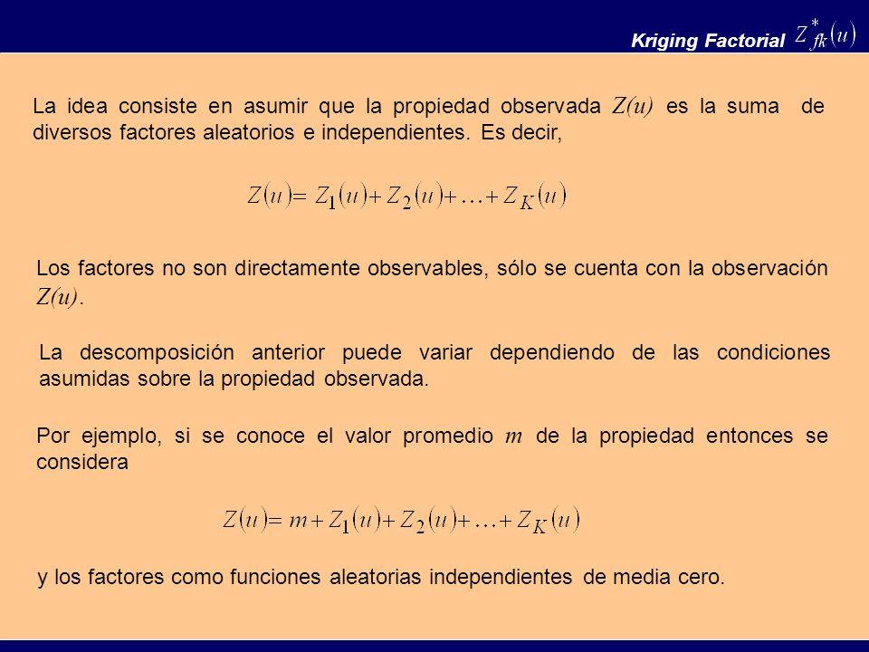 y los factores como funciones aleatorias independientes de media cero.