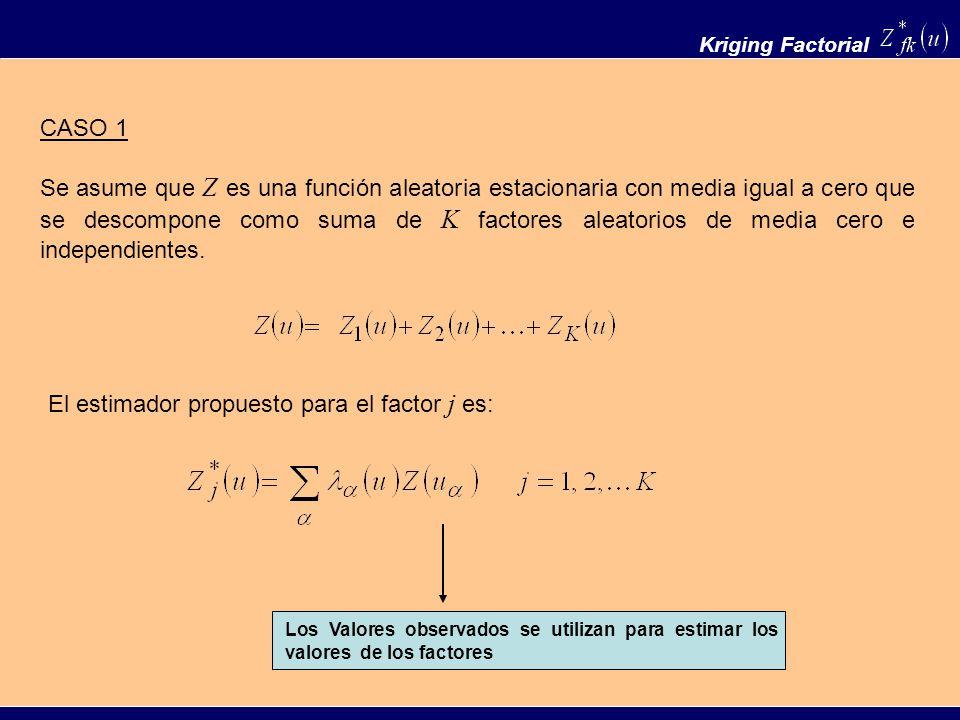 El estimador propuesto para el factor j es: