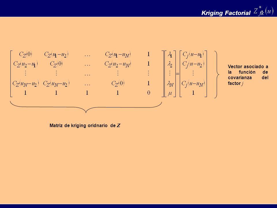 Kriging Factorial Vector asociado a la función de covarianza del factor j.