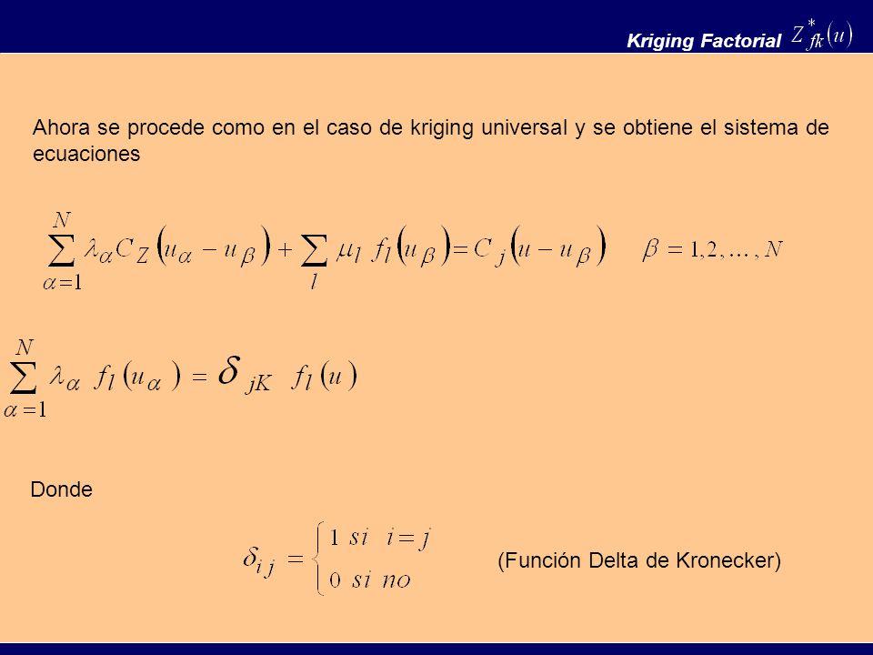 (Función Delta de Kronecker)