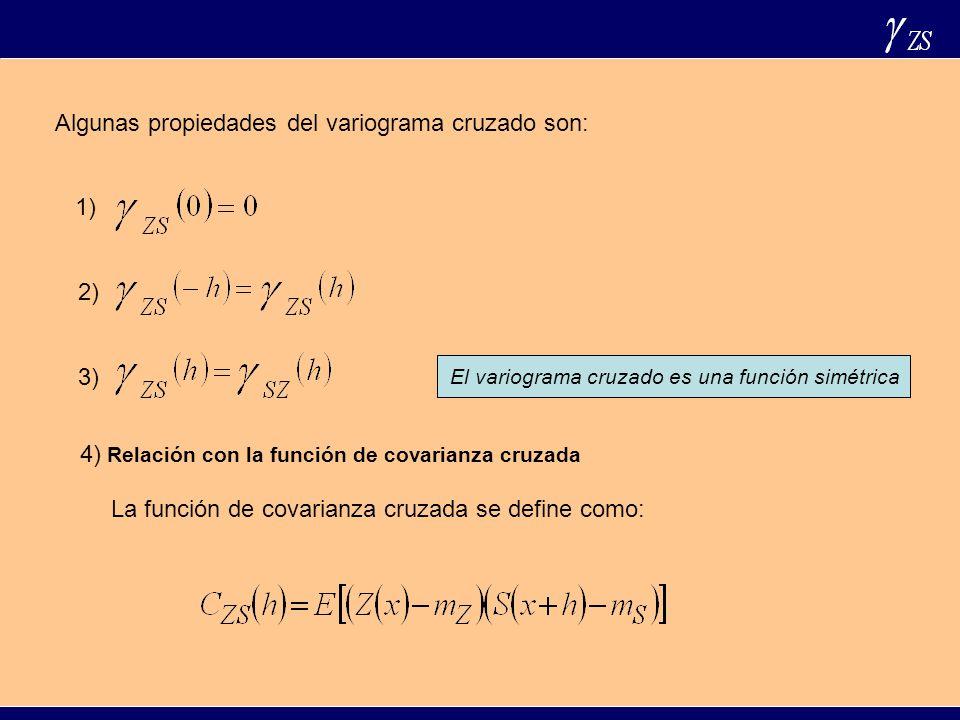 Algunas propiedades del variograma cruzado son:
