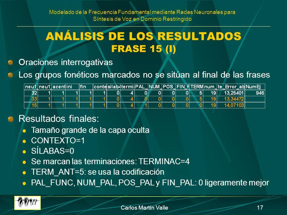 ANÁLISIS DE LOS RESULTADOS FRASE 15 (I)