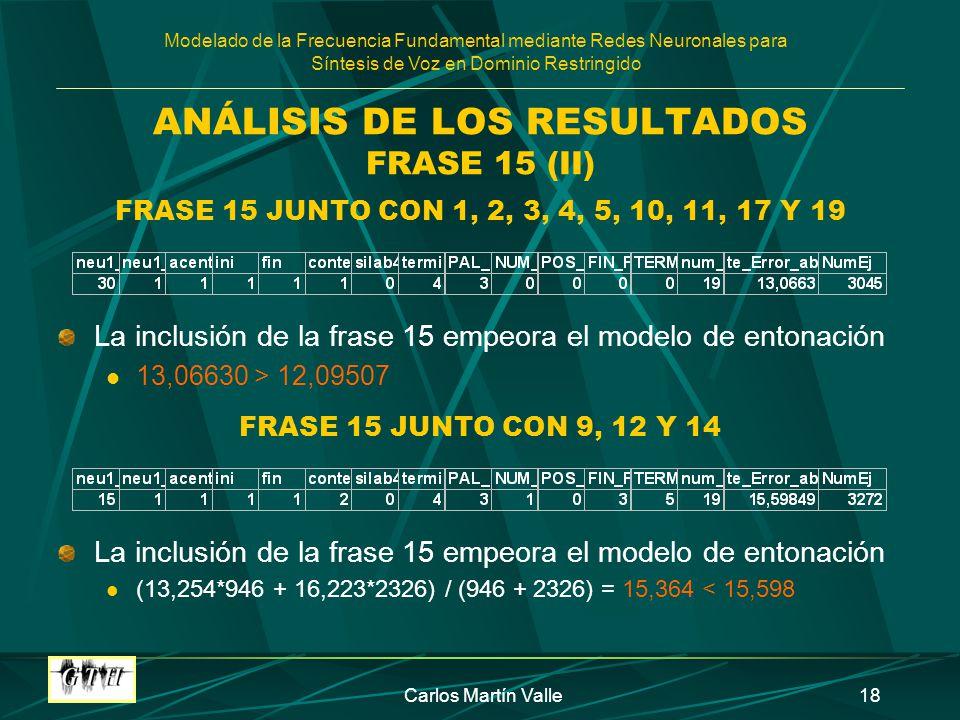 ANÁLISIS DE LOS RESULTADOS FRASE 15 (II)