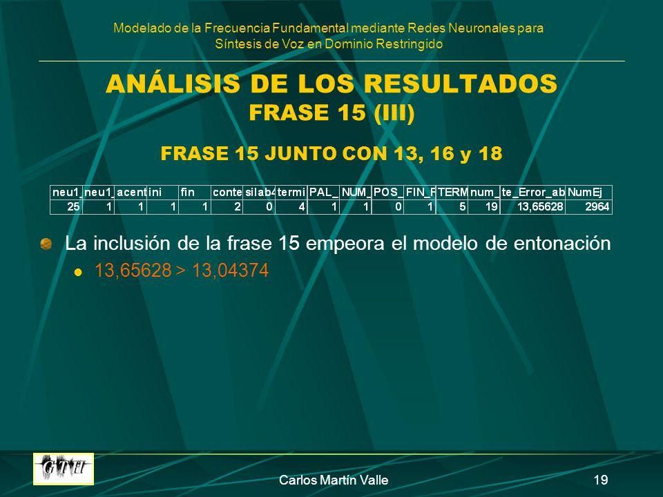 ANÁLISIS DE LOS RESULTADOS FRASE 15 (III)