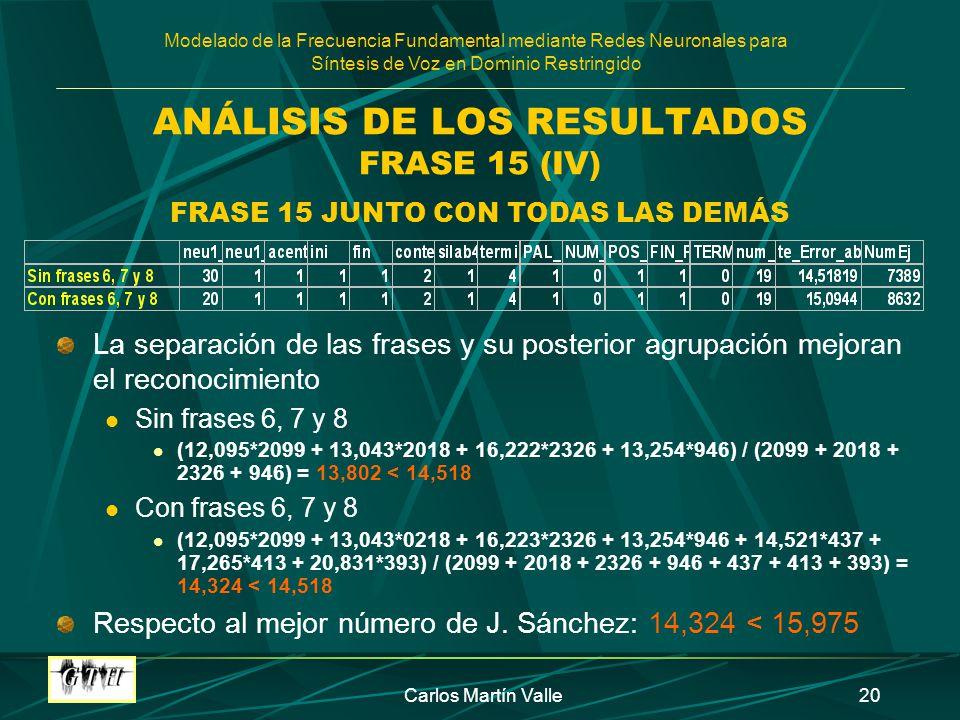 ANÁLISIS DE LOS RESULTADOS FRASE 15 (IV)