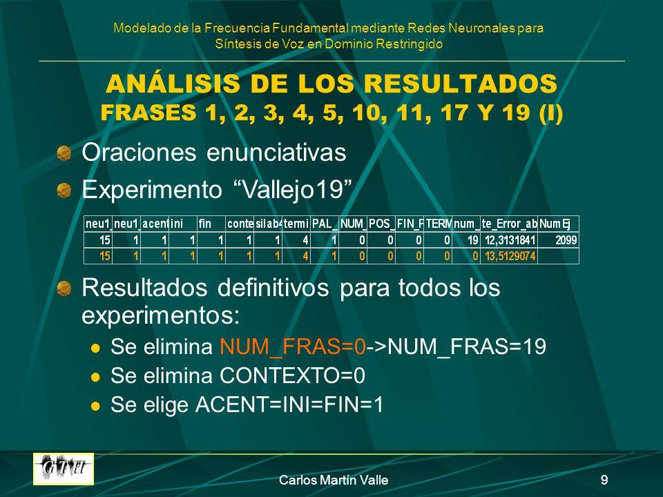 ANÁLISIS DE LOS RESULTADOS FRASES 1, 2, 3, 4, 5, 10, 11, 17 Y 19 (I)
