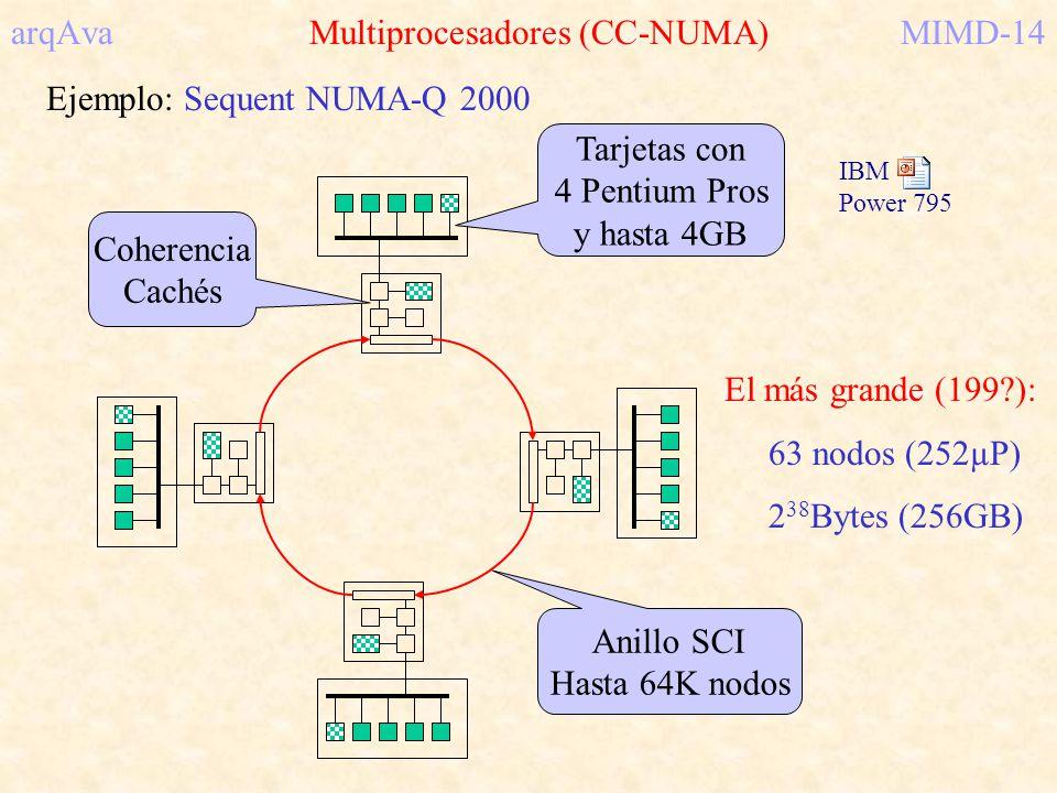 arqAva Multiprocesadores (CC-NUMA) MIMD-14