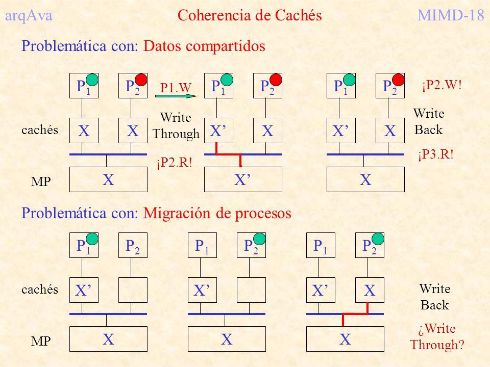 arqAva Coherencia de Cachés MIMD-18