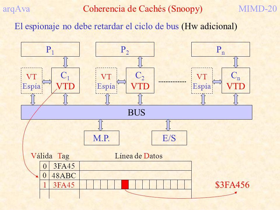 arqAva Coherencia de Cachés (Snoopy) MIMD-20