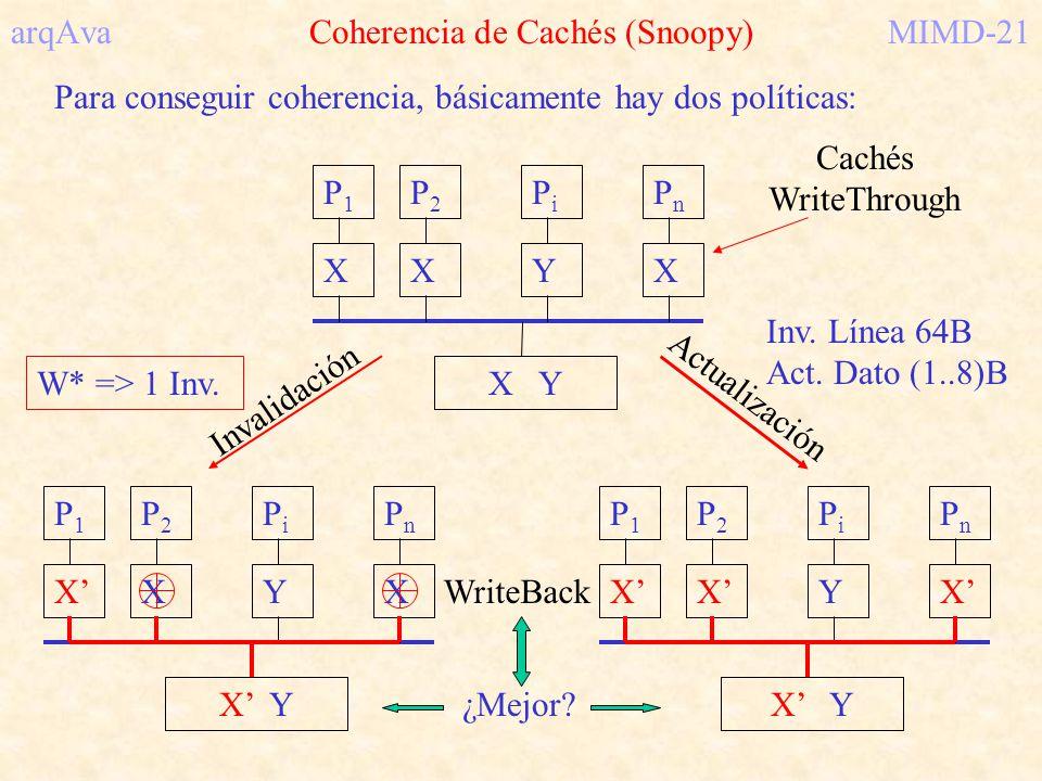 arqAva Coherencia de Cachés (Snoopy) MIMD-21