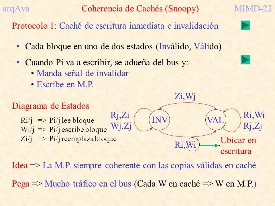 arqAva Coherencia de Cachés (Snoopy) MIMD-22