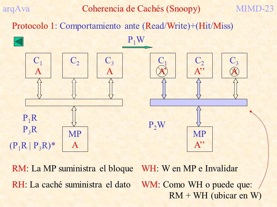 arqAva Coherencia de Cachés (Snoopy) MIMD-23