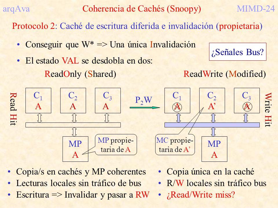 arqAva Coherencia de Cachés (Snoopy) MIMD-24
