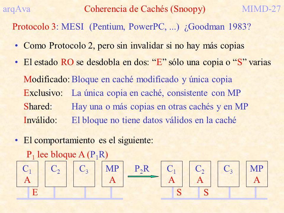 arqAva Coherencia de Cachés (Snoopy) MIMD-27