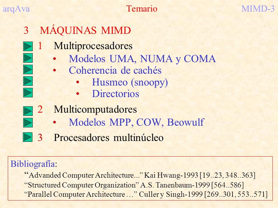 Modelos MPP, COW, Beowulf Procesadores multinúcleo