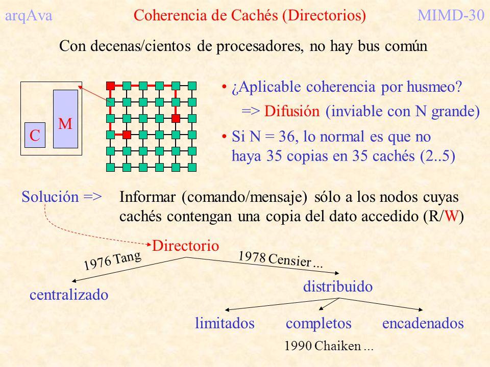 arqAva Coherencia de Cachés (Directorios) MIMD-30