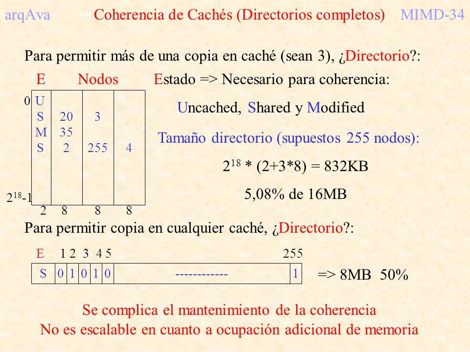 arqAva Coherencia de Cachés (Directorios completos) MIMD-34