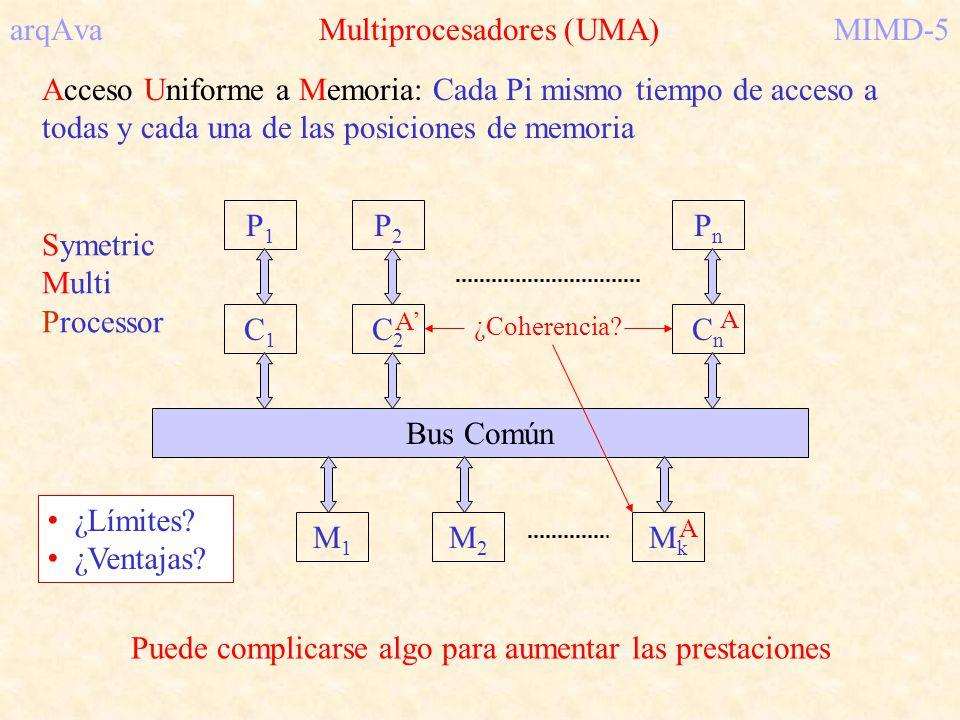 arqAva Multiprocesadores (UMA) MIMD-5