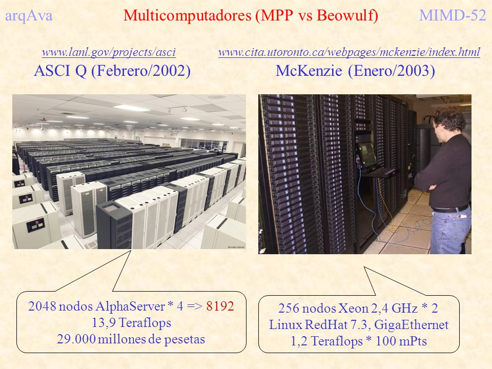 arqAva Multicomputadores (MPP vs Beowulf) MIMD-52