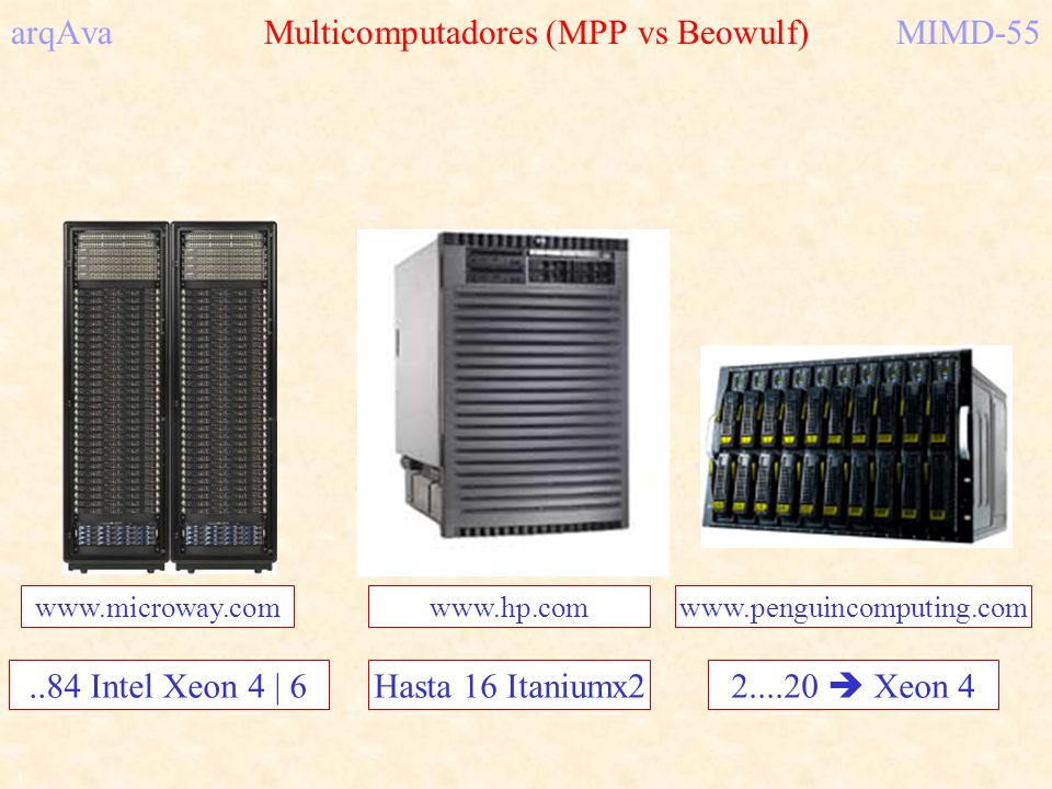 arqAva Multicomputadores (MPP vs Beowulf) MIMD-55