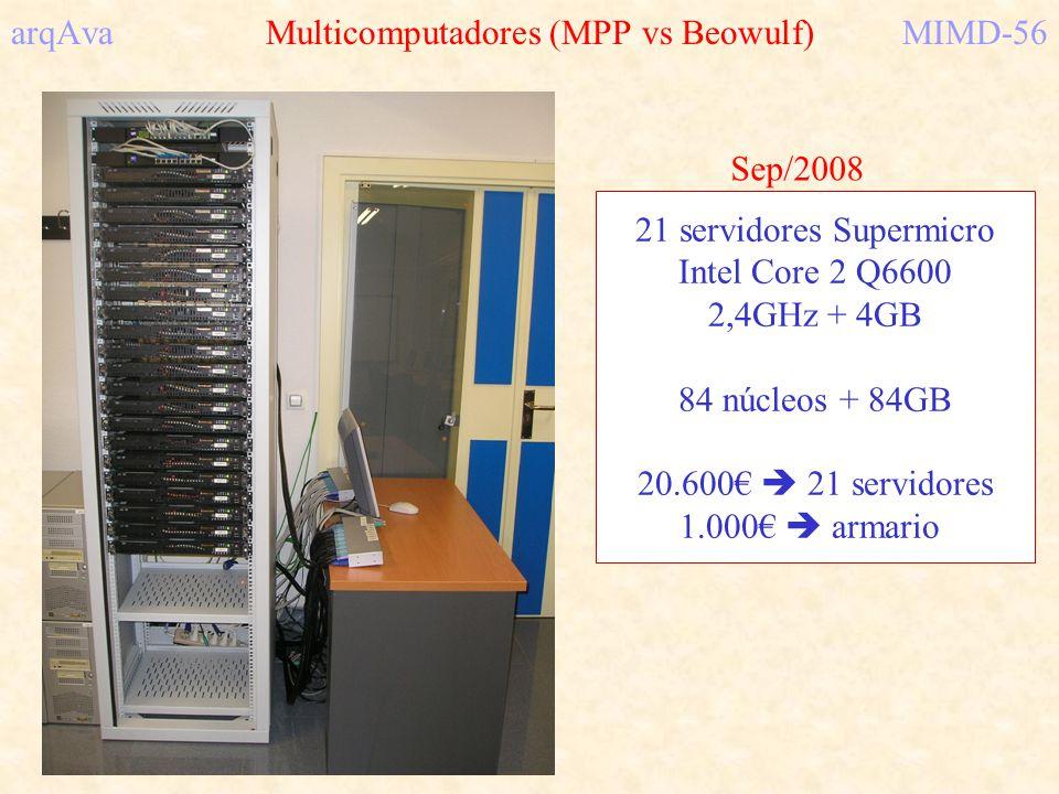 arqAva Multicomputadores (MPP vs Beowulf) MIMD-56