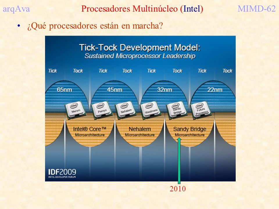 arqAva Procesadores Multinúcleo (Intel) MIMD-62