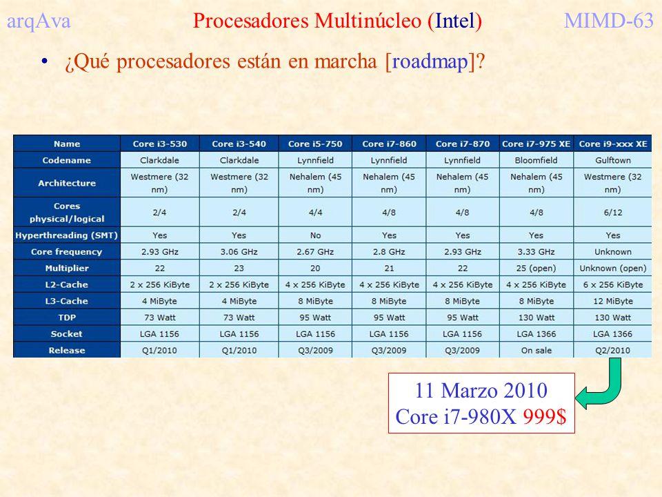 arqAva Procesadores Multinúcleo (Intel) MIMD-63