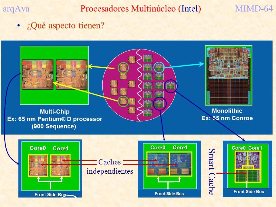 arqAva Procesadores Multinúcleo (Intel) MIMD-64