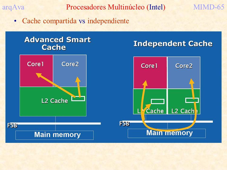 arqAva Procesadores Multinúcleo (Intel) MIMD-65