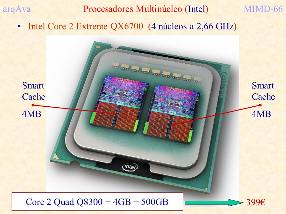 arqAva Procesadores Multinúcleo (Intel) MIMD-66